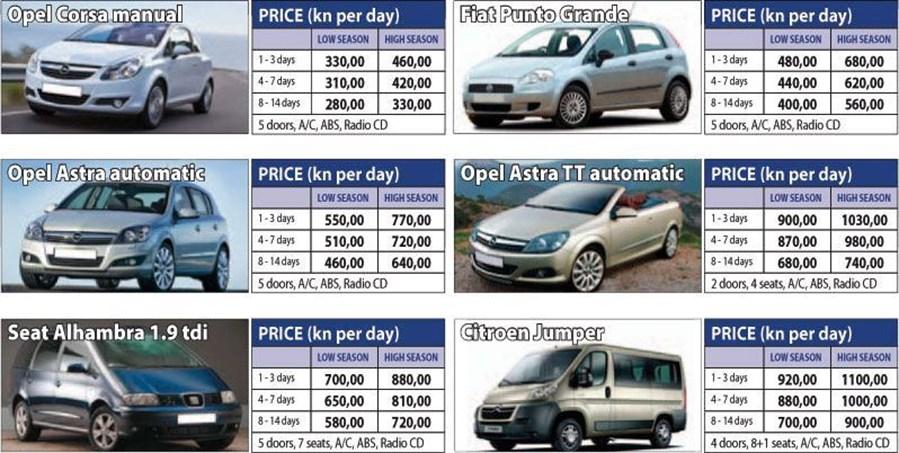 Rent A Car In Split Croatia